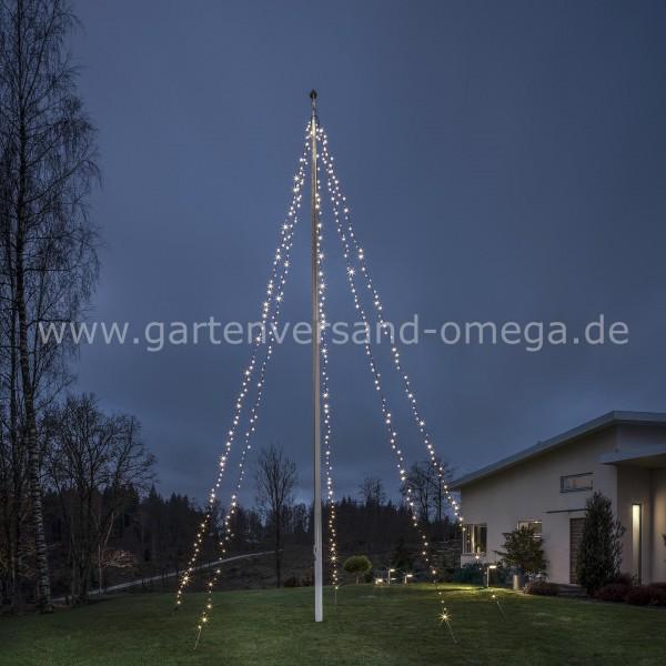 LED Fahnenmastbeleuchtung
